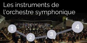 Les instruments de l'orchestre symphonique